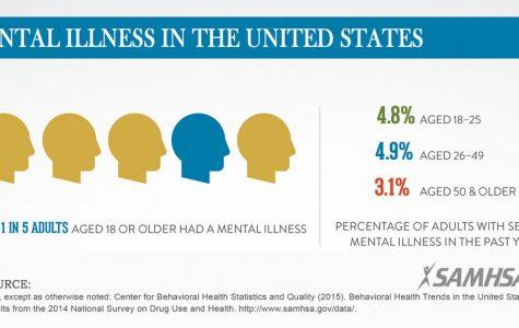 Healthy Huskies on mental wellness